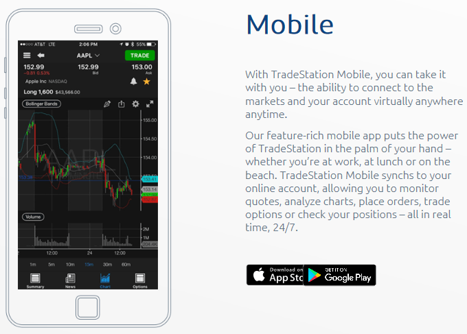 TradeStation - Mobile App