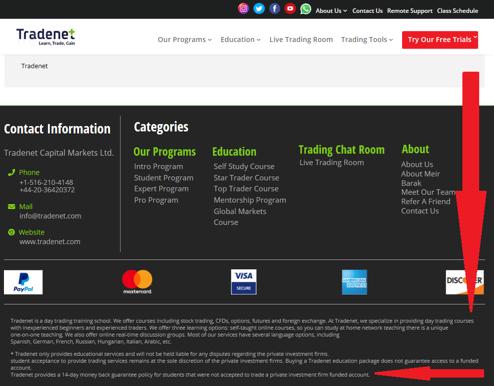 Tradenet Review | Funded Trading Account