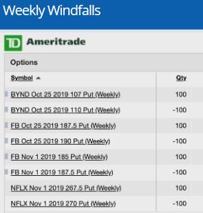 Weekly Windfalls TD-Ameritrade live-trading