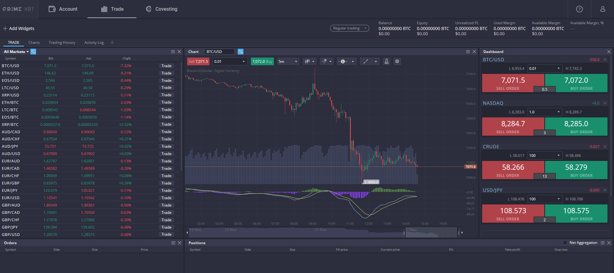 PrimeXBT Trading Platform