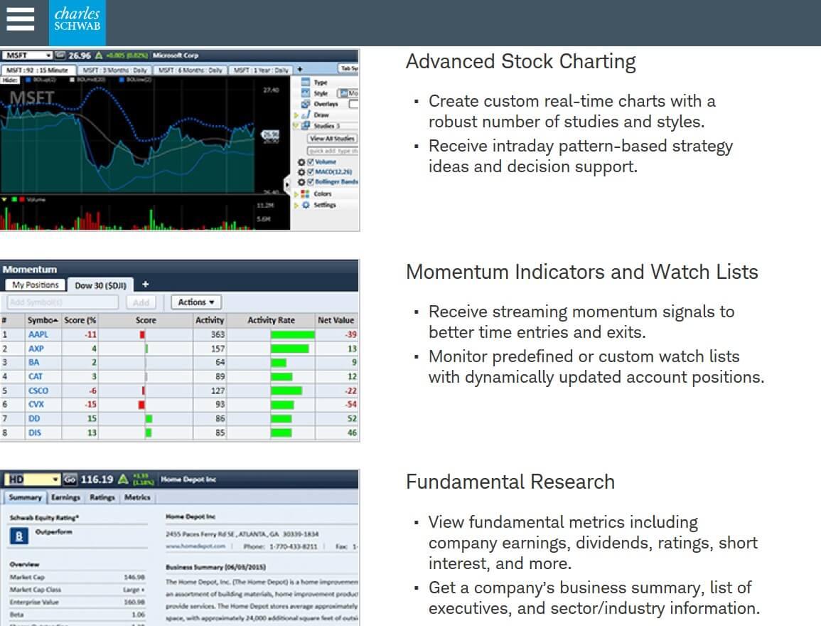 StreetSmart Edge | Charles Schwab Trading Platform