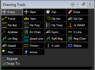 TC2000 Drawing Tools
