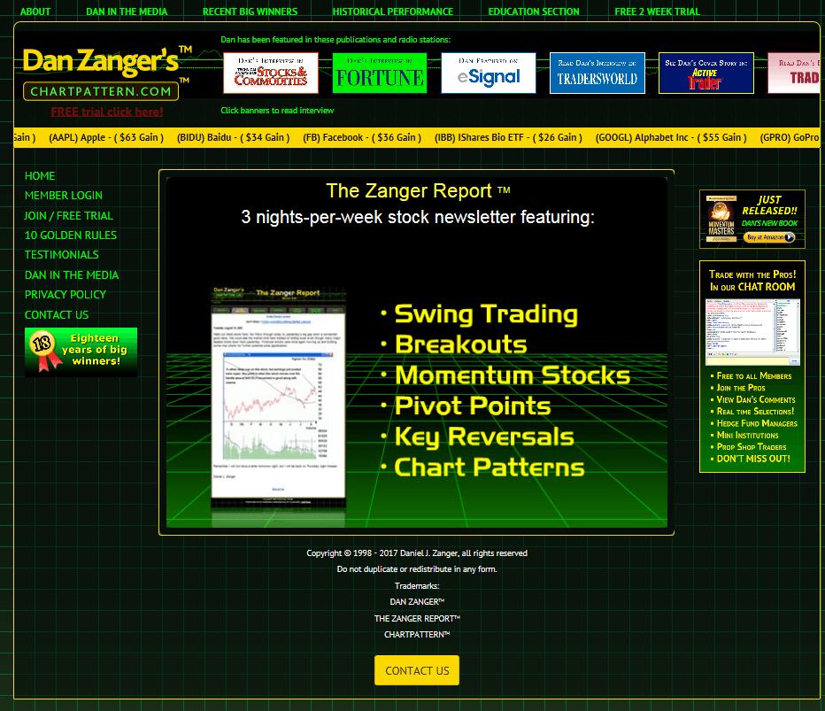 chartpattern.com Dan Zanger Review