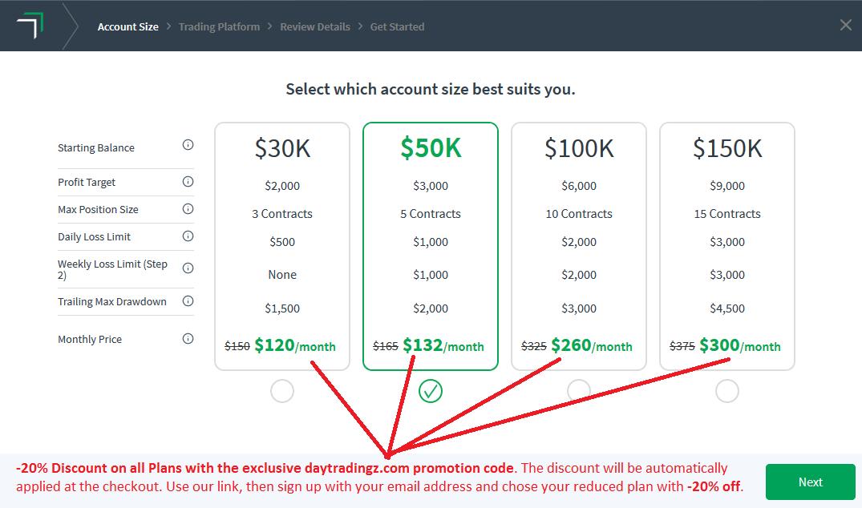 TopstepTrader Discount
