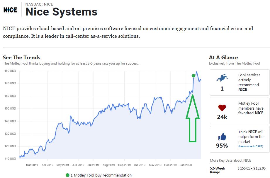 Nice Systems - NICE