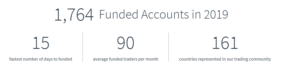 Funded Accounts in 2019