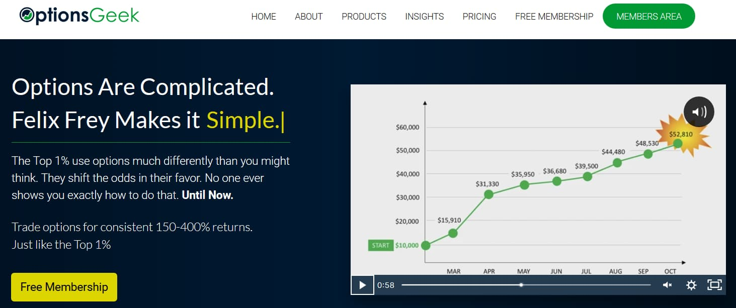 Optionsgeek Trading Course