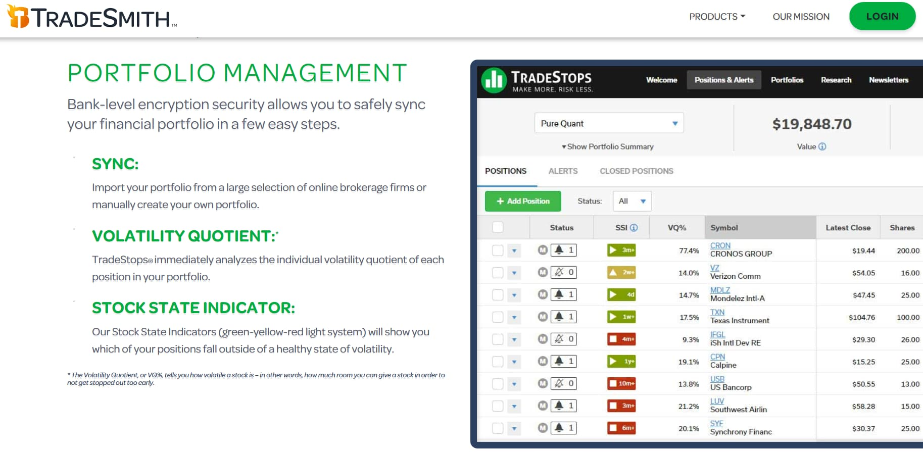 TradeStops Review