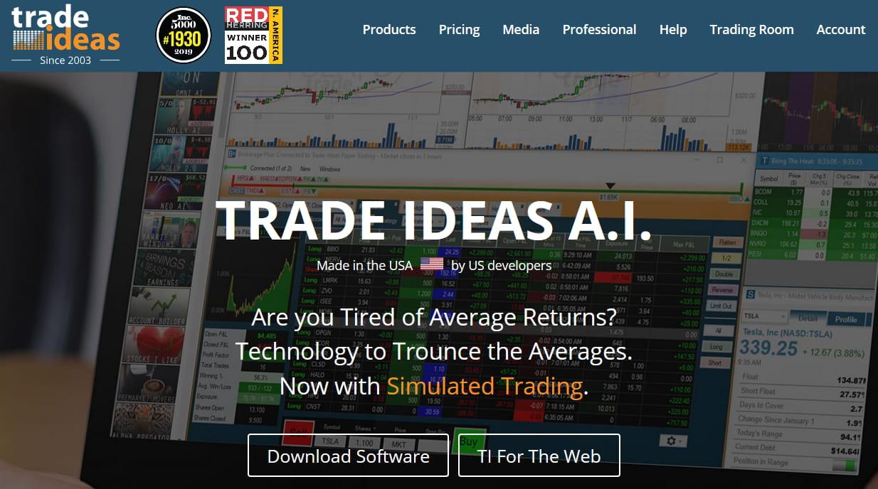 Trade Ideas   Free Trading Education
