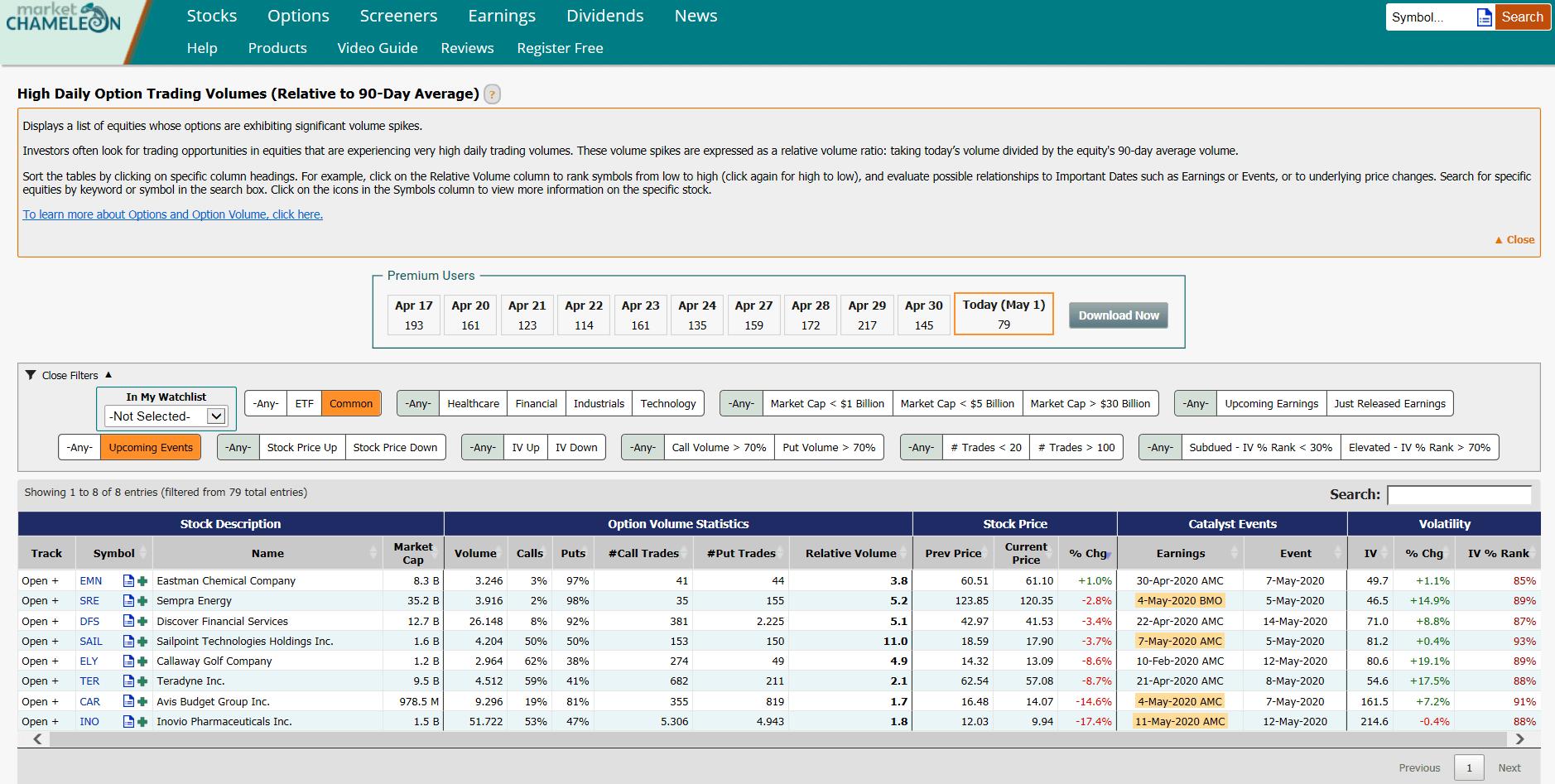 Market Chameleon Options Scanner