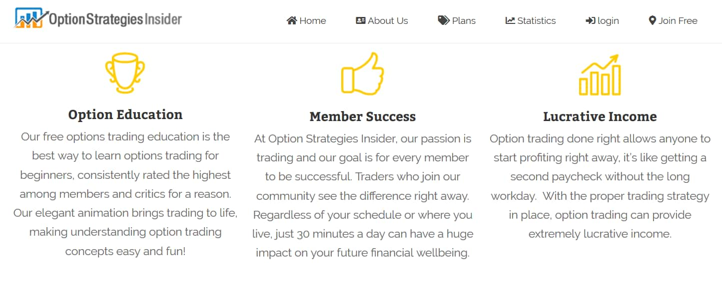 What is Option Strategies Insider?