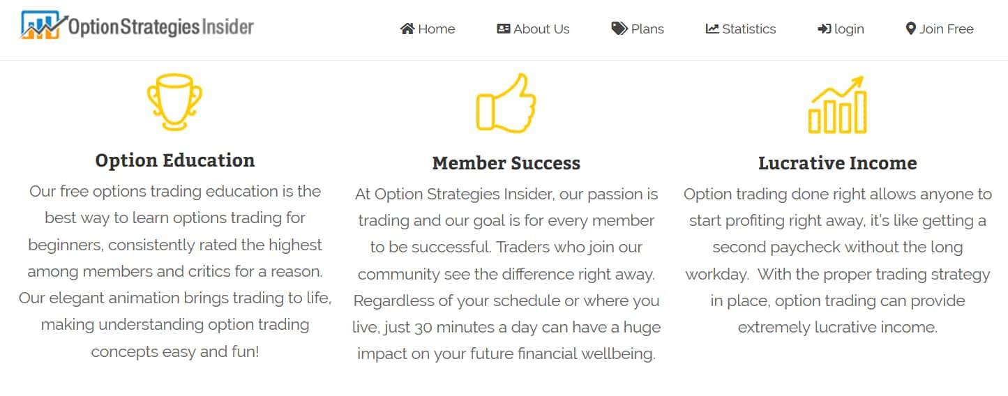 Option Strategies Insider