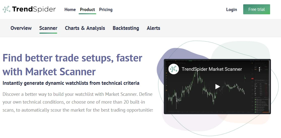 Scan the market with TrendSpider