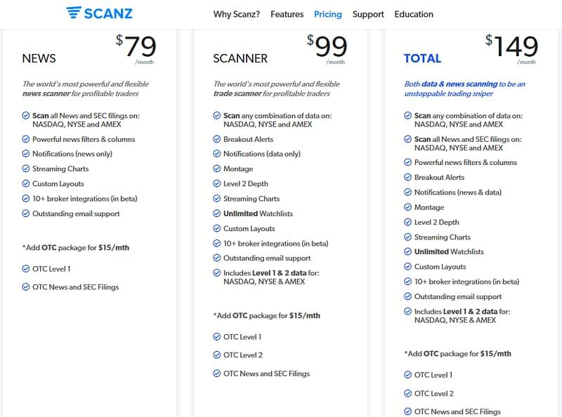 scanz.com pricing