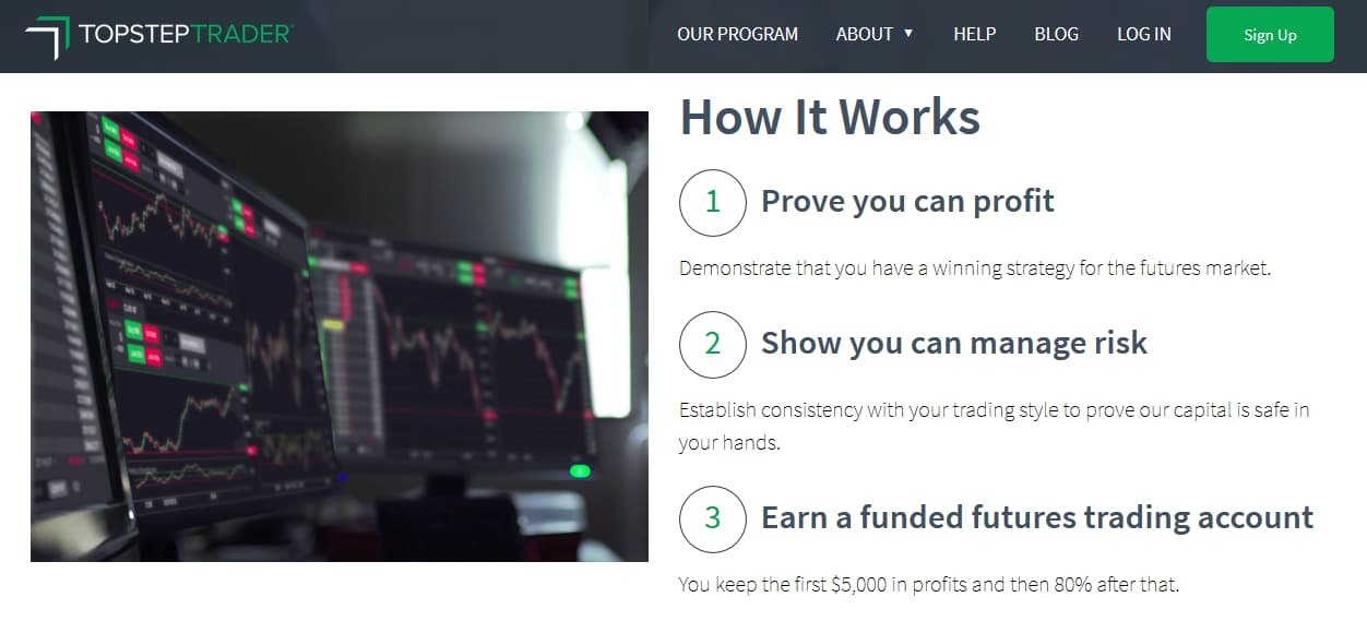 Futures Trading Course TopstepTrader