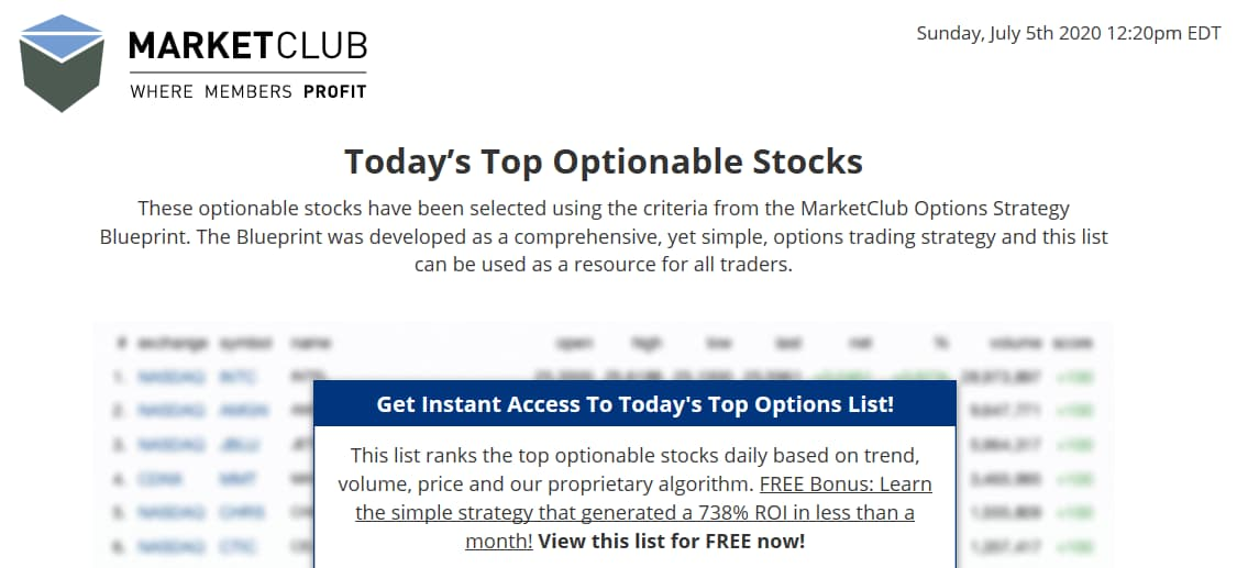 Market Club Options Newsletter