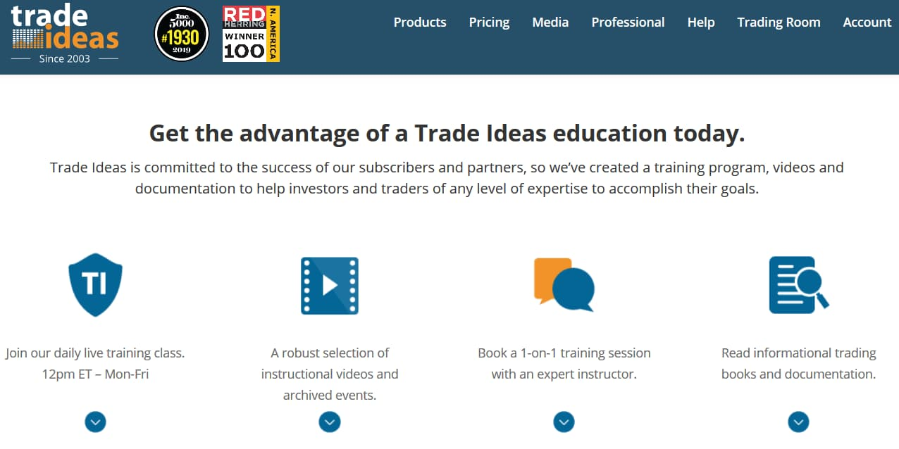 Trade Ideas Education