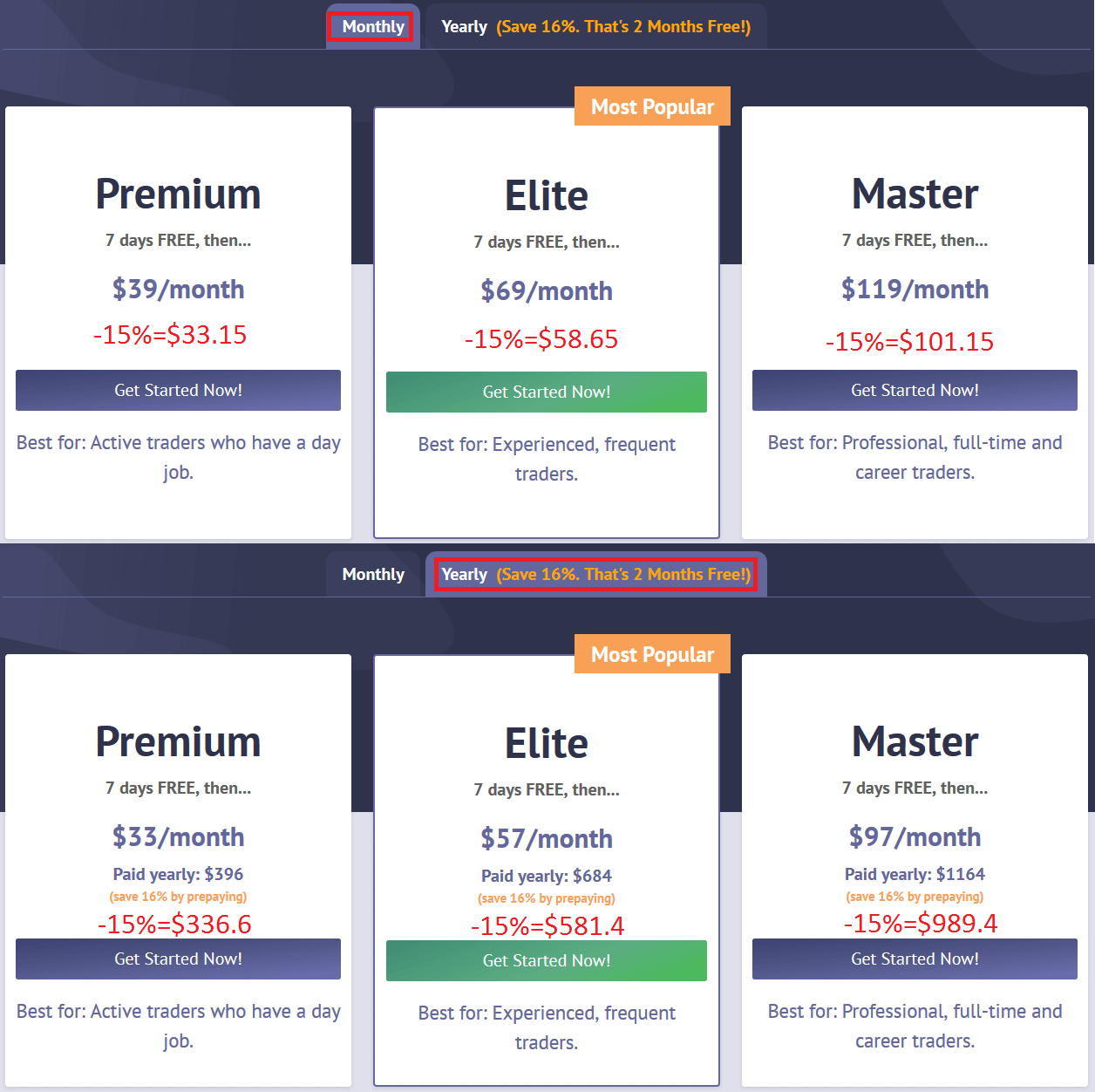 TrendSpider Cost and Pricing