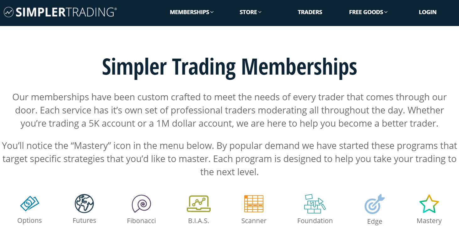 Simpler Trading Review