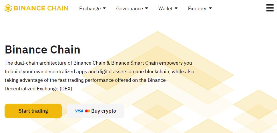 Binance DEX Best Crypto Exchanges