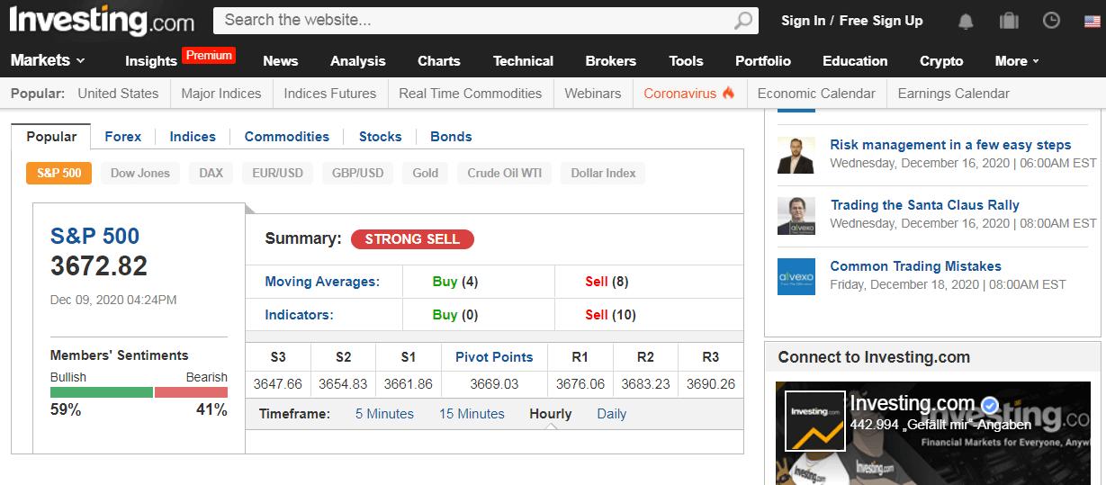 Investing com review