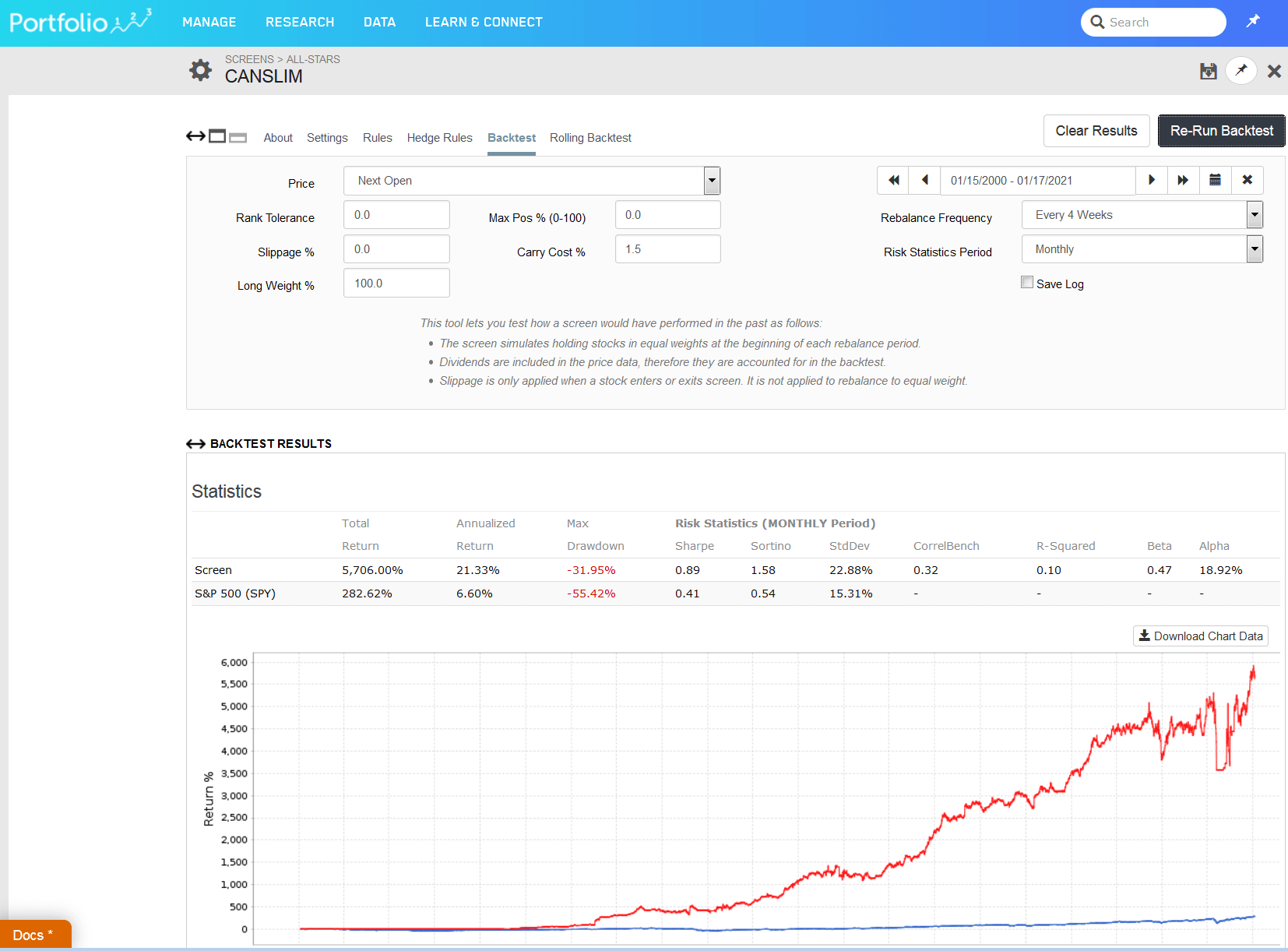 CANSLIM Backtest Results