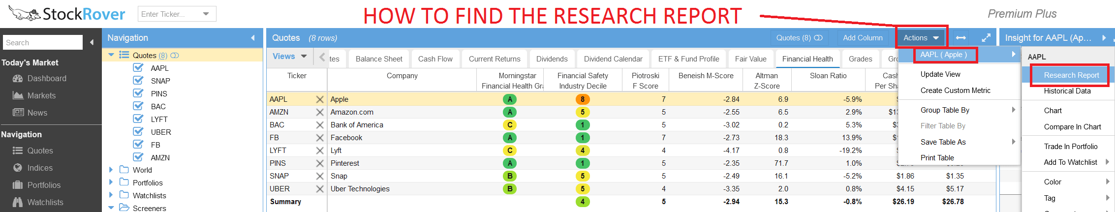 Research Report Request Review