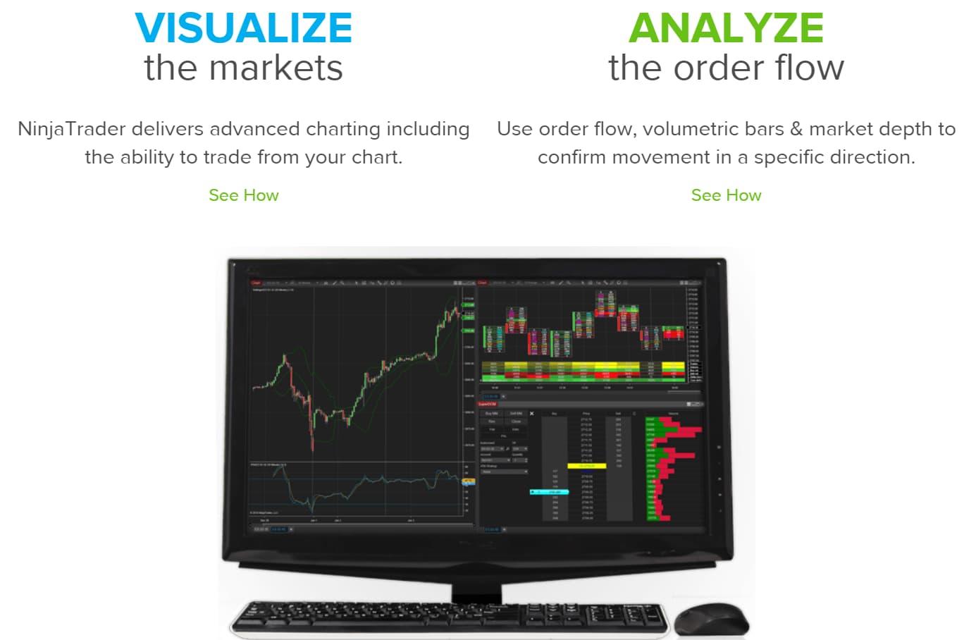 NinjaTrader Platform Review
