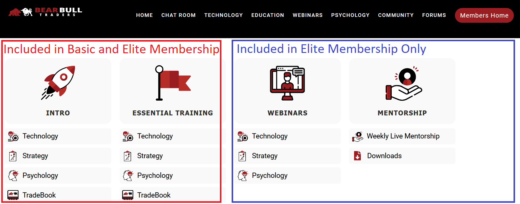 Bear Bull Traders Membership