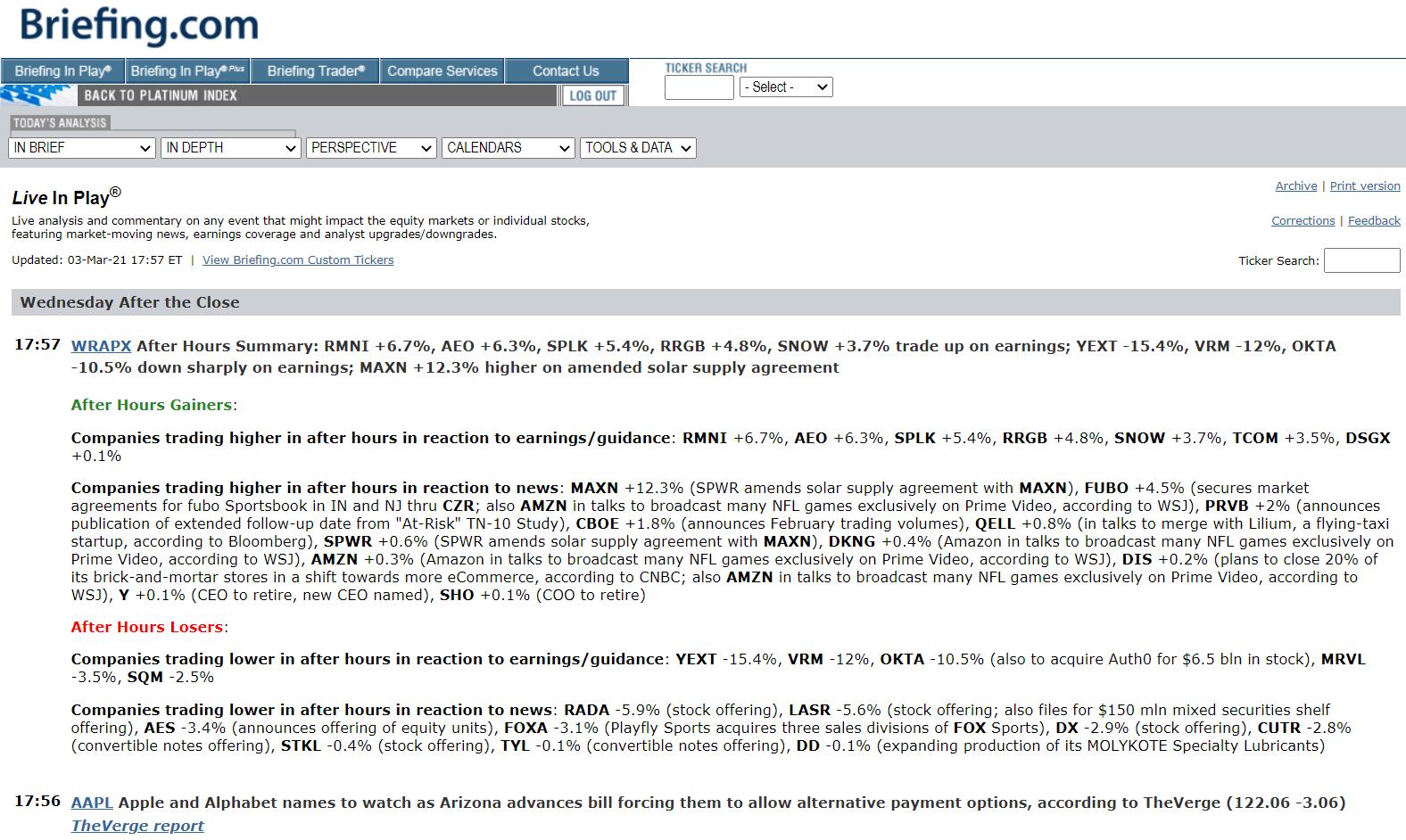 Resumen en Play Market News