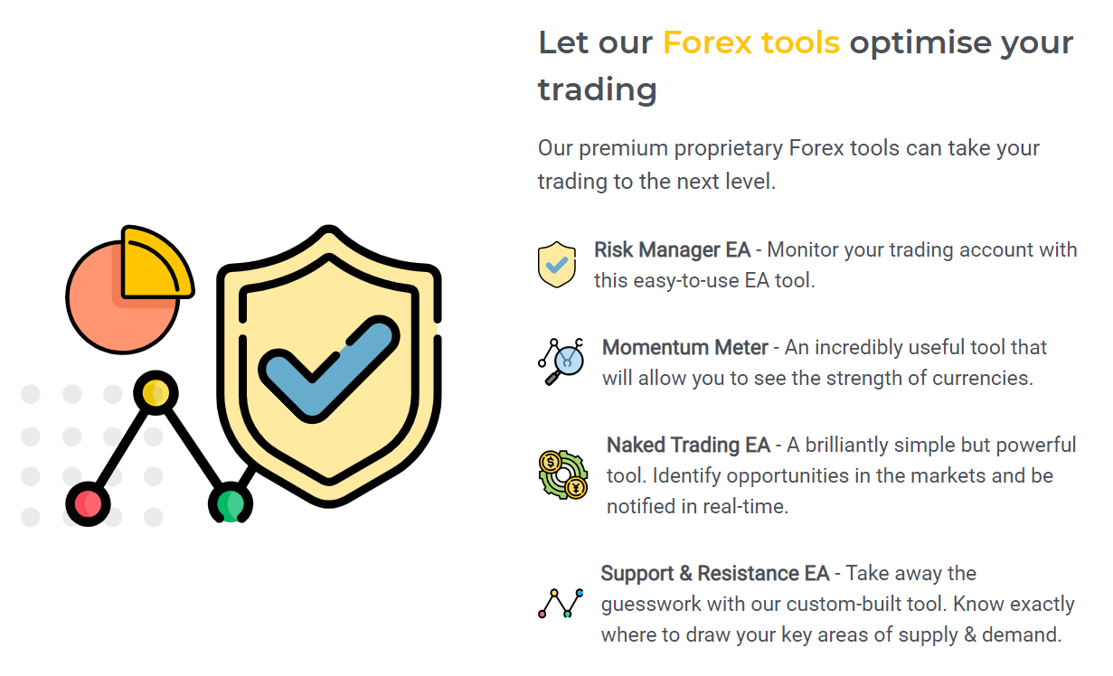 Forex Tools and Expert Advisors
