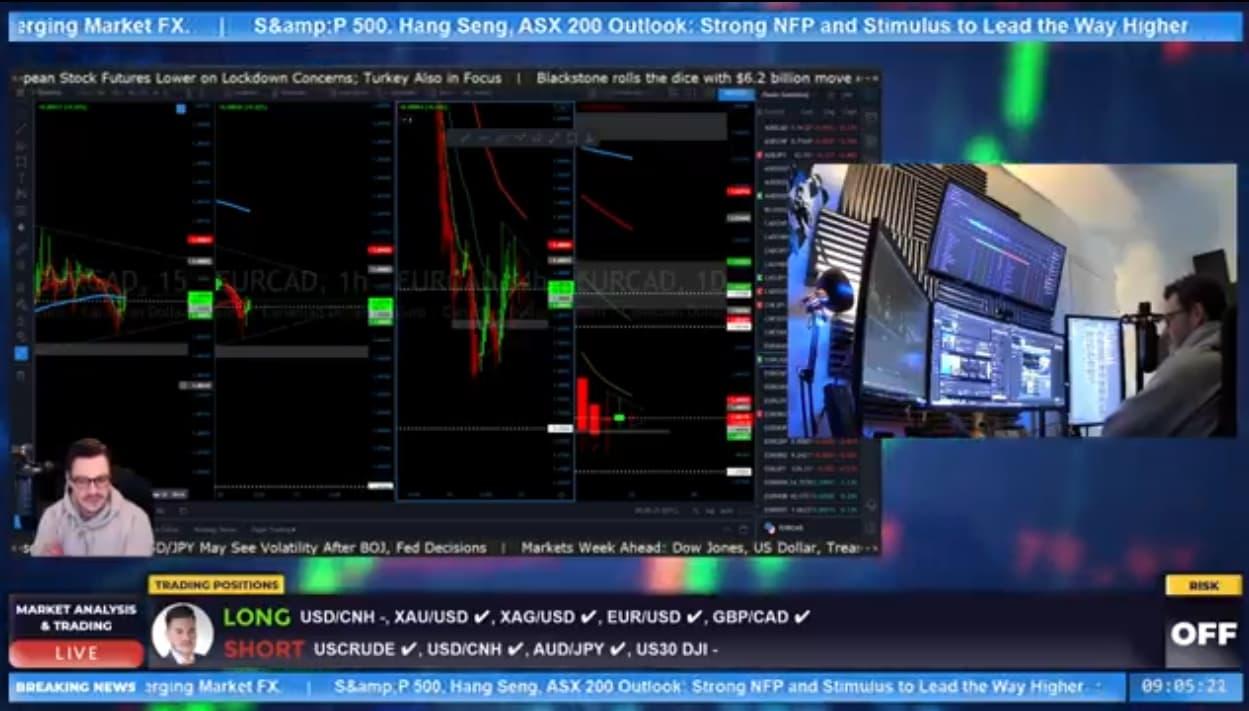 Forex Trading Room: ForexSignals.com