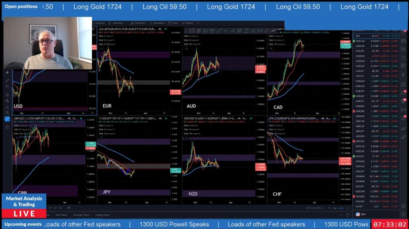 Trading Chat Room ForexSignals.com
