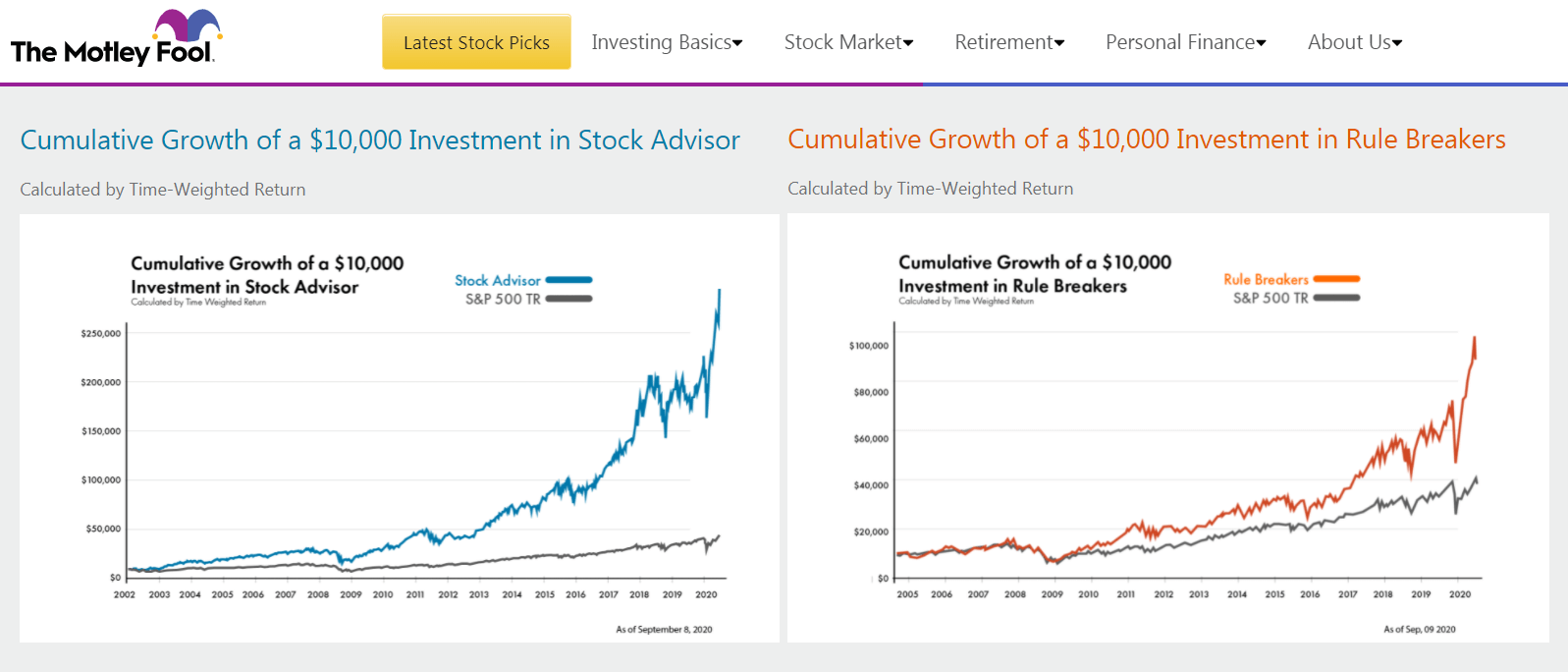 motley fool investment newsletters