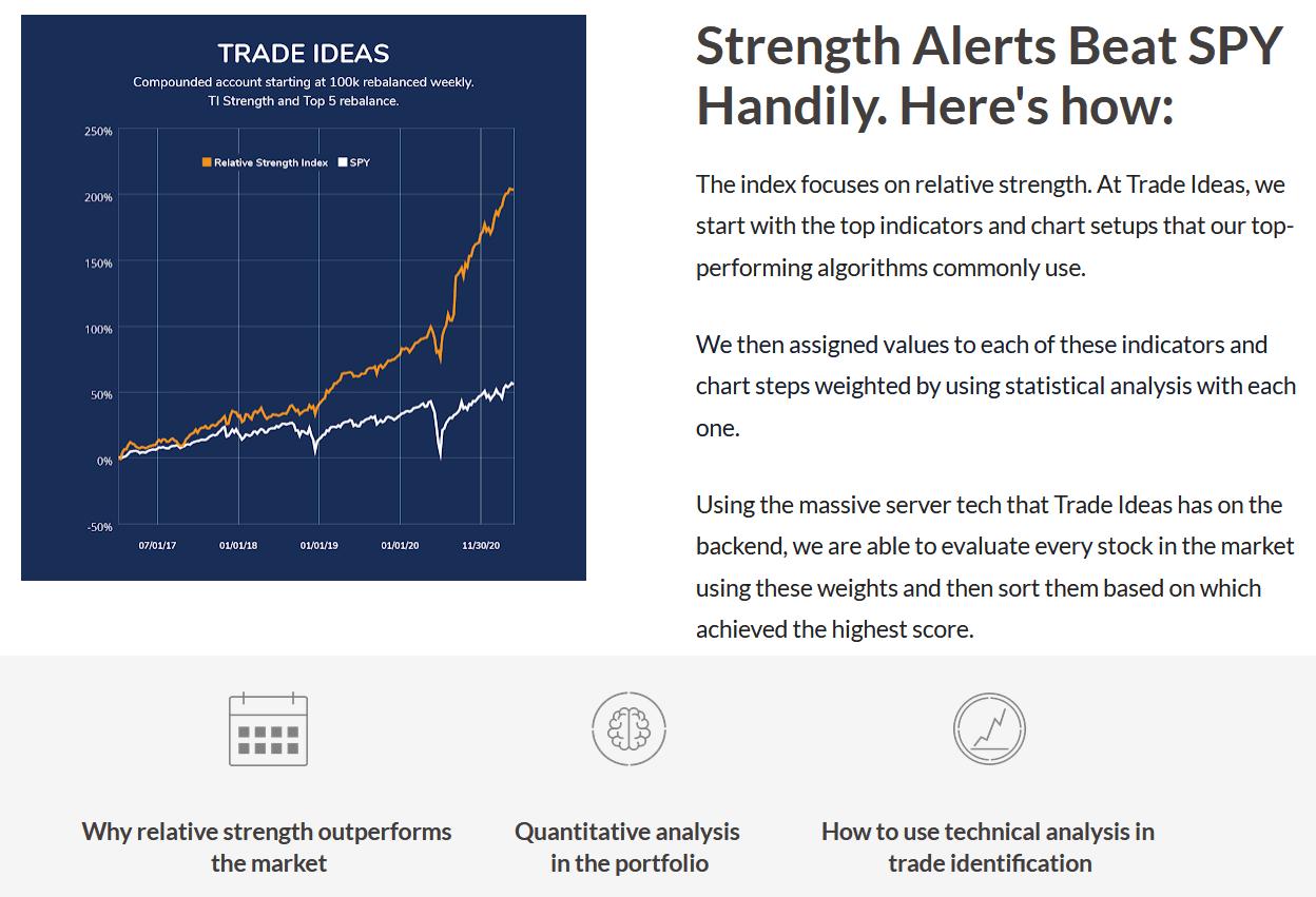 trade ideas strength alerts