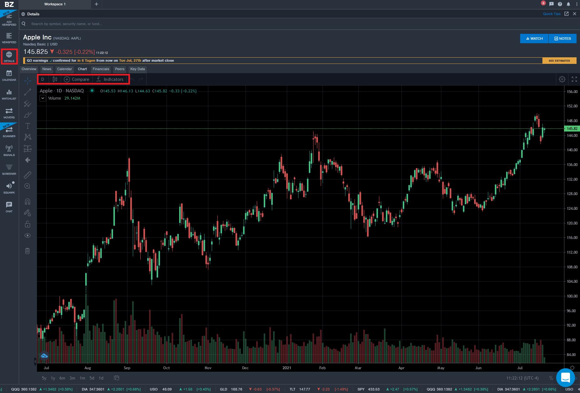 benzinga pro charts