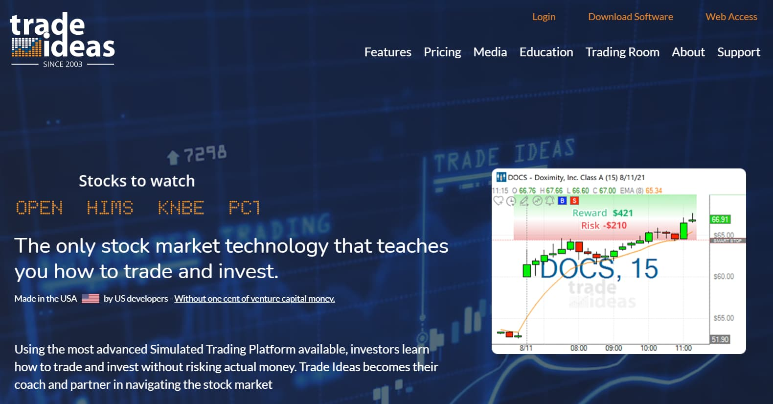 trade ideas stock analysis software for day tradres
