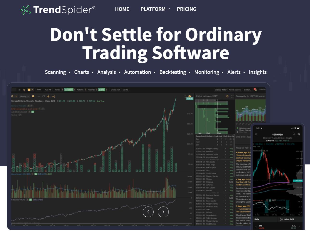 trendspider stock analysis app